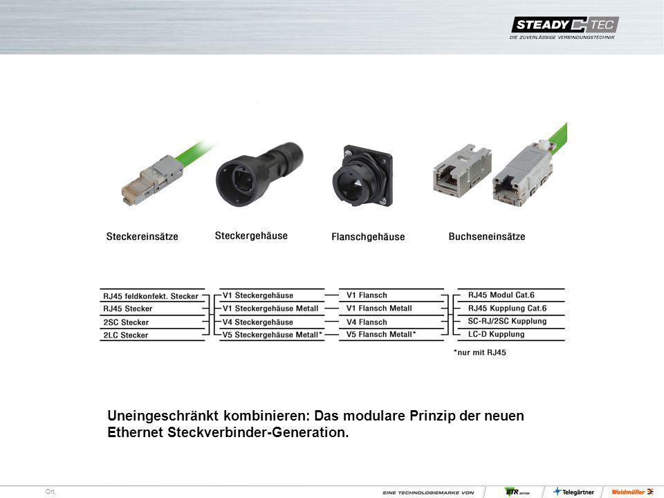 Ort, Uneingeschränkt kombinieren: Das modulare Prinzip der neuen Ethernet Steckverbinder-Generation.