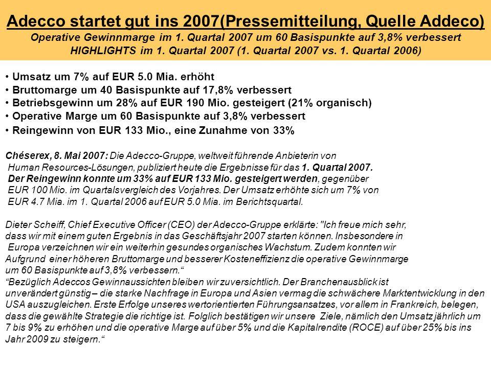Adecco startet gut ins 2007(Pressemitteilung, Quelle Addeco) Operative Gewinnmarge im 1. Quartal 2007 um 60 Basispunkte auf 3,8% verbessert HIGHLIGHTS