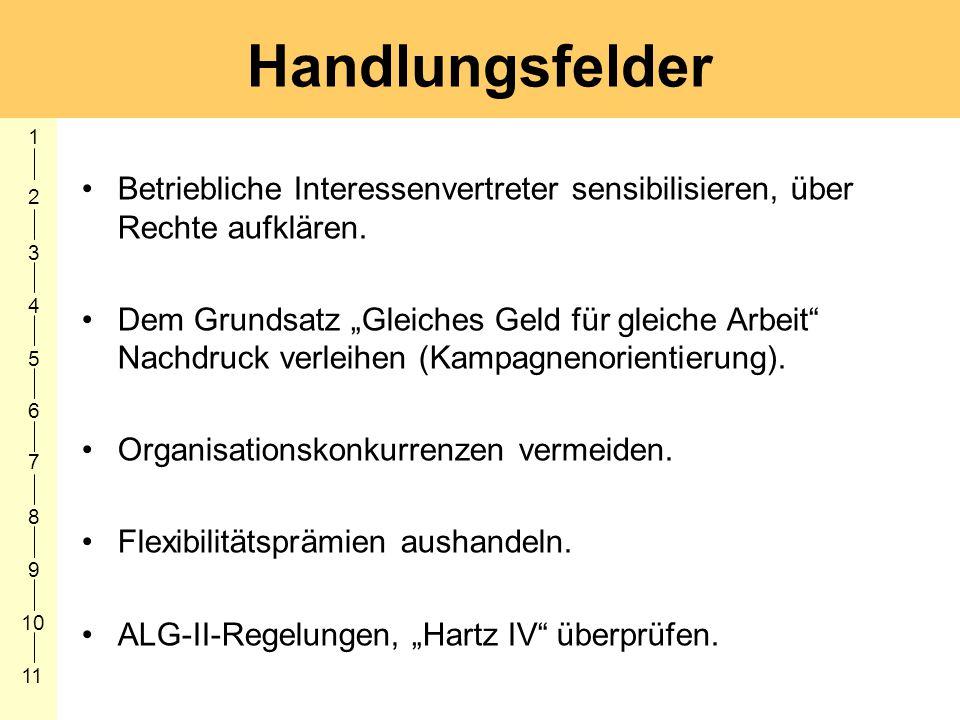 1 2 3 4 5 6 7 8 9 10 11 Handlungsfelder Betriebliche Interessenvertreter sensibilisieren, über Rechte aufklären. Dem Grundsatz Gleiches Geld für gleic