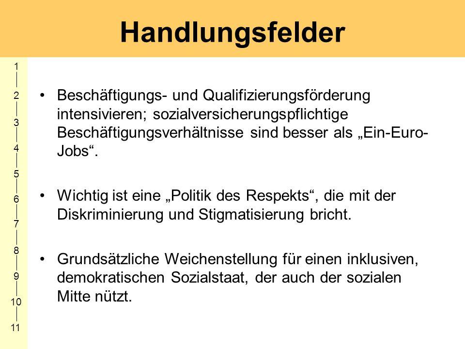 1 2 3 4 5 6 7 8 9 10 11 Handlungsfelder Beschäftigungs- und Qualifizierungsförderung intensivieren; sozialversicherungspflichtige Beschäftigungsverhäl