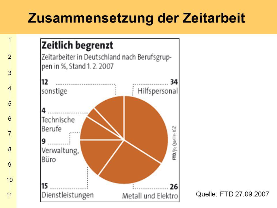 Adecco startet gut ins 2007(Pressemitteilung, Quelle Addeco) Operative Gewinnmarge im 1.