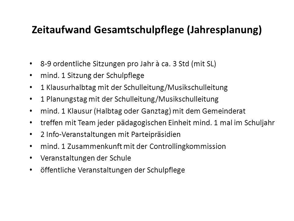 Gesamtzeitaufwand pro Mitglied Arbeitspensum: Schulpflegepräsidium: ca.