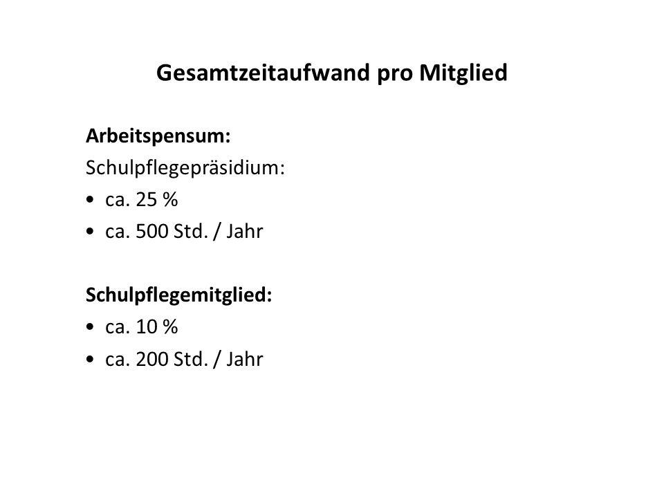 Entschädigung Pauschale (Sockel + Spesen) Schulpflegepräsident-/inSFR.