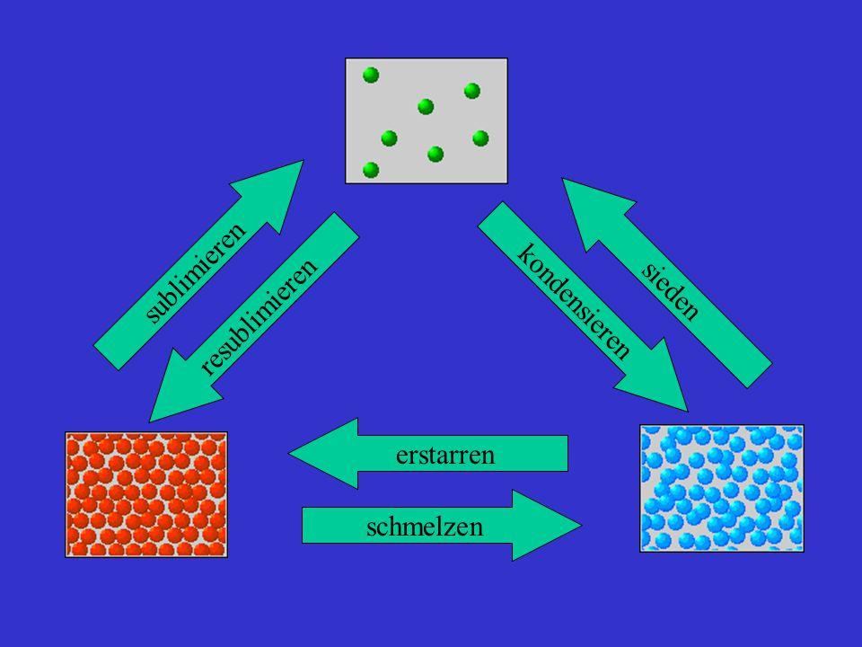 schmelzen erstarren resublimieren sieden sublimieren kondensieren