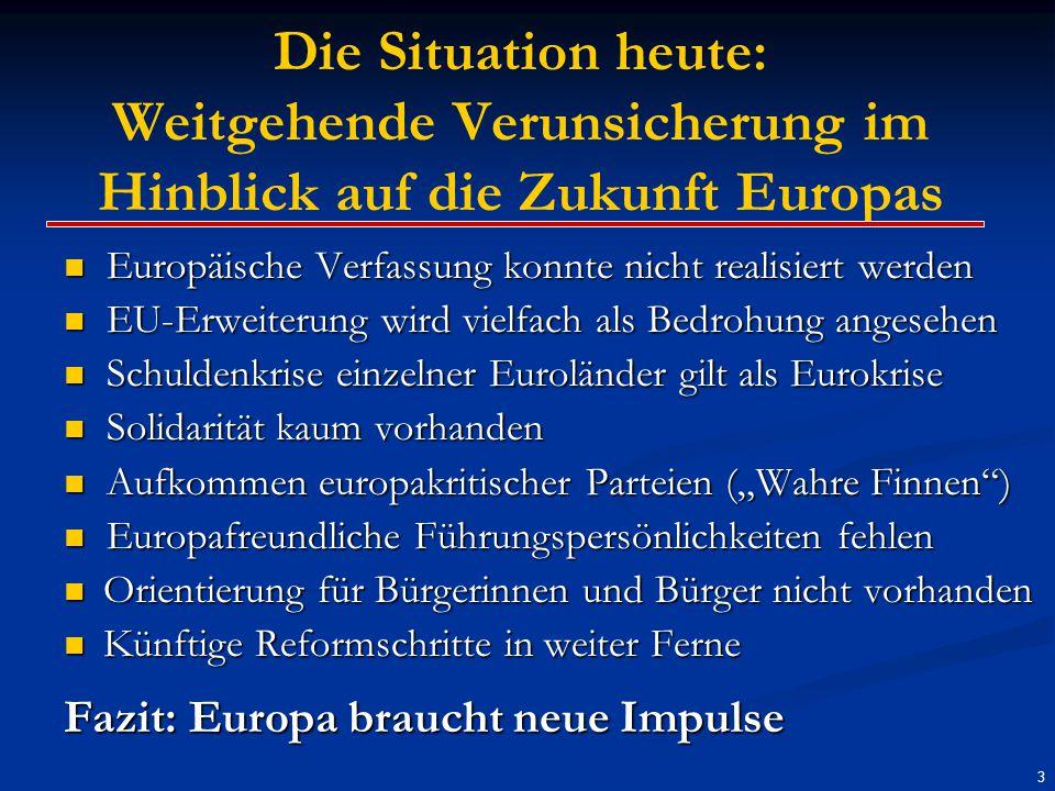 3 Die Situation heute: Weitgehende Verunsicherung im Hinblick auf die Zukunft Europas Europäische Verfassung konnte nicht realisiert werden Europäisch