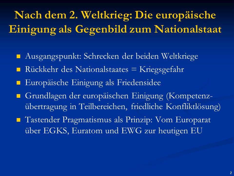 3 Heute: Verunsicherung im Hinblick auf die Zukunft Europas Europäische Verfassung konnte nicht realisiert werden EU-Erweiterung wird vielfach als Bedrohung angesehen Schuldenkrise einzelner Euroländer gilt als Eurokrise Solidarität kaum vorhanden Aufkommen europakritischer Parteien (Wahre Finnen) Europafreundliche Führungspersönlichkeiten fehlen Orientierung für Bürgerinnen und Bürger fehlt Künftige Reformschritte in weiter Ferne Europäische Einigung braucht neue Impulse