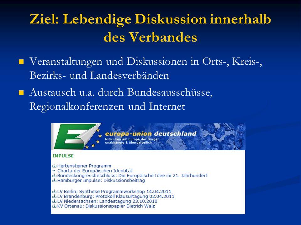 Ziel: Lebendige Diskussion innerhalb des Verbandes Veranstaltungen und Diskussionen in Orts-, Kreis-, Bezirks- und Landesverbänden Austausch u.a.