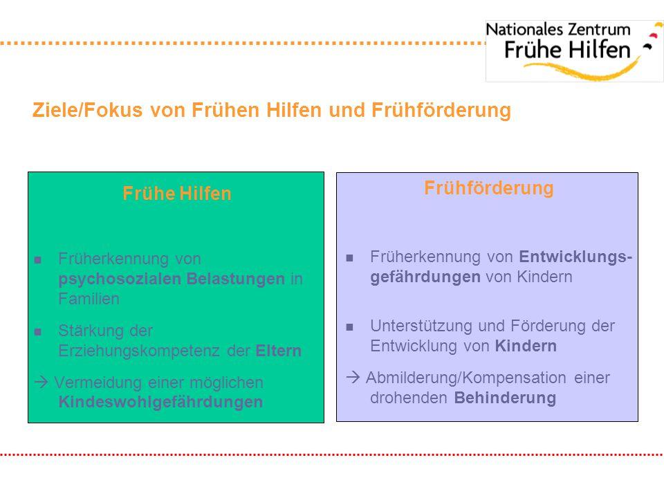 Ziele/Fokus von Frühen Hilfen und Frühförderung Frühe Hilfen n Früherkennung von psychosozialen Belastungen in Familien n Stärkung der Erziehungskompe