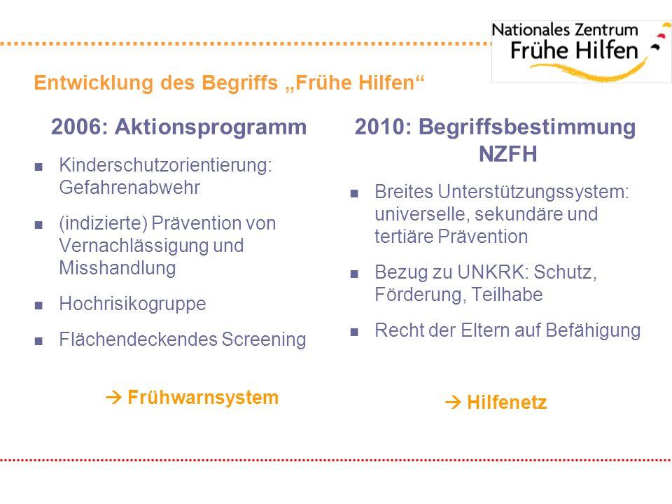 Entwicklung des Begriffs Frühe Hilfen 2006: Aktionsprogramm n Kinderschutzorientierung: Gefahrenabwehr n (indizierte) Prävention von Vernachlässigung