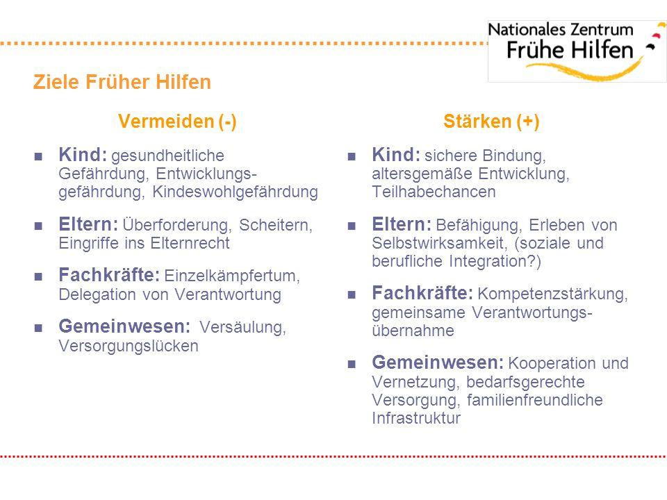 Ansatzpunkte Früher Hilfen in der Kinder- und Jugendhilfe n Allgemeine Förderung der Erziehung: z.B.