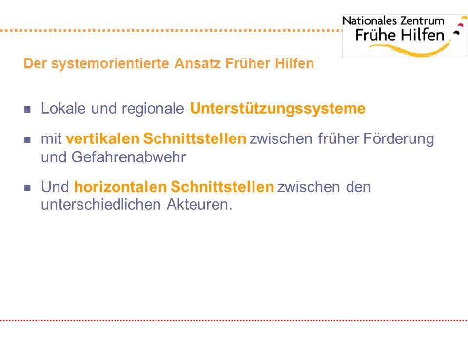 Der systemorientierte Ansatz Früher Hilfen n Lokale und regionale Unterstützungssysteme n mit vertikalen Schnittstellen zwischen früher Förderung und