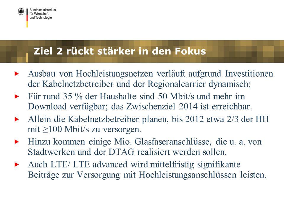 Ziel 2 rückt stärker in den Fokus Ausbau von Hochleistungsnetzen verläuft aufgrund Investitionen der Kabelnetzbetreiber und der Regionalcarrier dynami