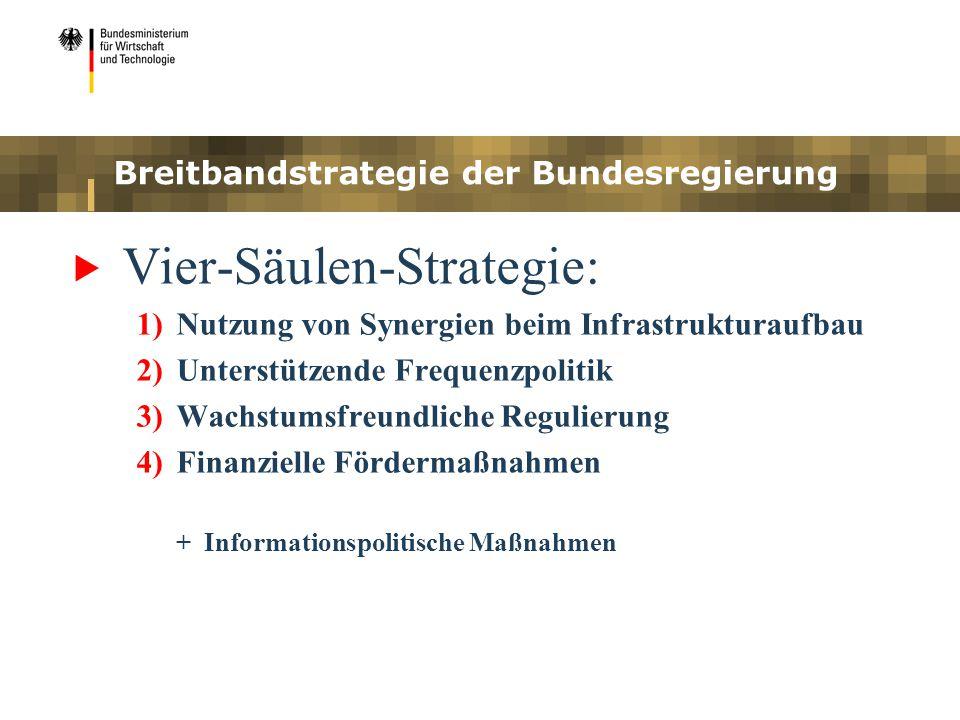 Breitbandstrategie der Bundesregierung Vier-Säulen-Strategie: 1)Nutzung von Synergien beim Infrastrukturaufbau 2)Unterstützende Frequenzpolitik 3)Wach
