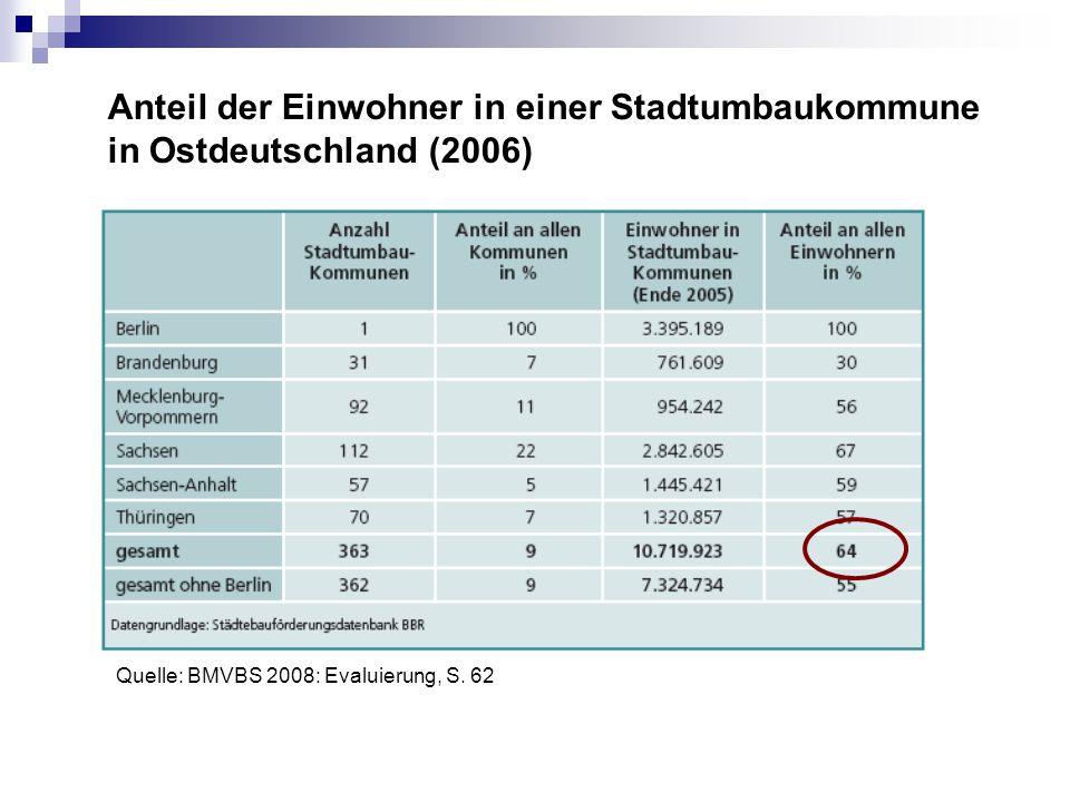 Anteil der Einwohner in einer Stadtumbaukommune in Ostdeutschland (2006) Quelle: BMVBS 2008: Evaluierung, S. 62