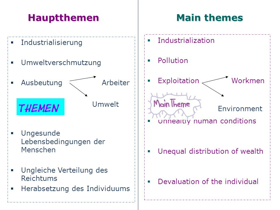 Hauptthemen Main themes Hauptthemen Main themes Industrialization Pollution Exploitation Workmen Unhealtly human conditions Unequal distribution of wealth Devaluation of the individual Industrialisierung Umweltverschmutzung Ausbeutung Arbeiter Ungesunde Lebensbedingungen der Menschen Ungleiche Verteilung des Reichtums Herabsetzung des Individuums Environment Umwelt