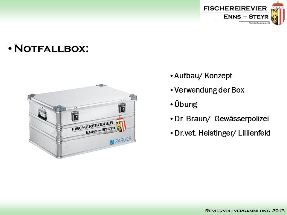 Aufbau/ Konzept Verwendung der Box Übung Dr. Braun/ Gewässerpolizei Dr.vet. Heistinger/ Lillienfeld Notfallbox: Reviervollversammlung 2013