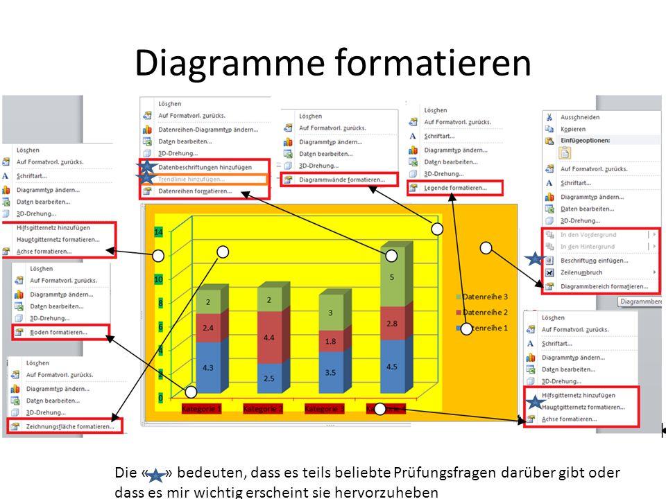 Diagramme formatieren Die « » bedeuten, dass es teils beliebte Prüfungsfragen darüber gibt oder dass es mir wichtig erscheint sie hervorzuheben