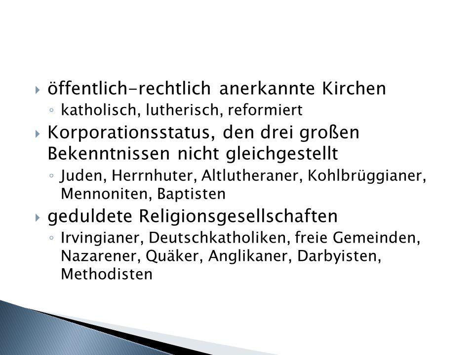 öffentlich-rechtlich anerkannte Kirchen katholisch, lutherisch, reformiert Korporationsstatus, den drei großen Bekenntnissen nicht gleichgestellt Jude