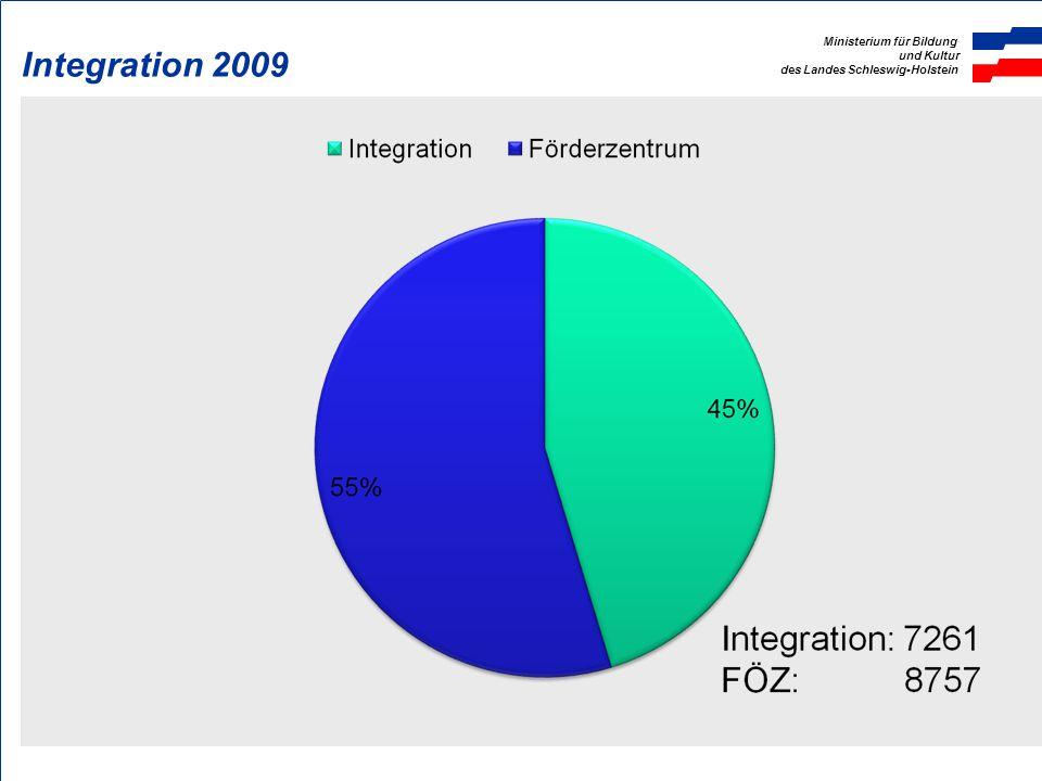 Ministerium für Bildung und Kultur des Landes Schleswig-Holstein Integration 2009