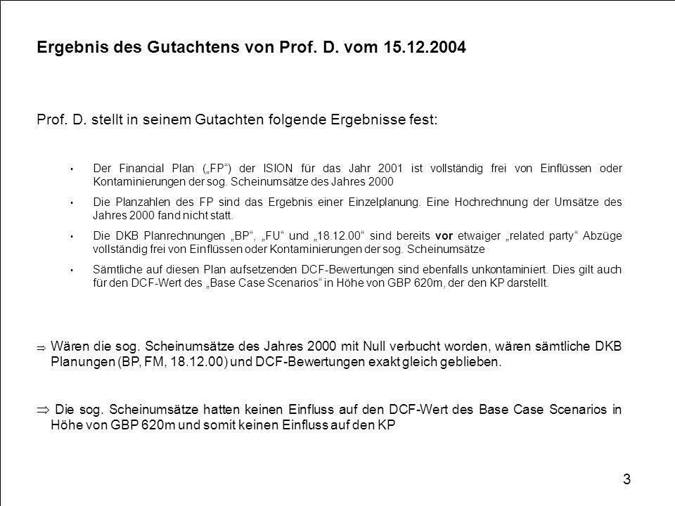 Ergebnis des Gutachtens von Prof. D. vom 15.12.2004 Prof. D. stellt in seinem Gutachten folgende Ergebnisse fest: Der Financial Plan (FP) der ISION fü