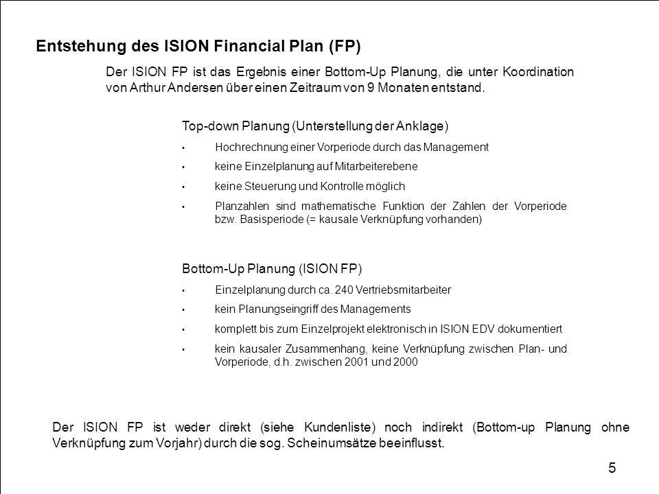 Der ISION FP ist das Ergebnis einer Bottom-Up Planung, die unter Koordination von Arthur Andersen über einen Zeitraum von 9 Monaten entstand. Entstehu