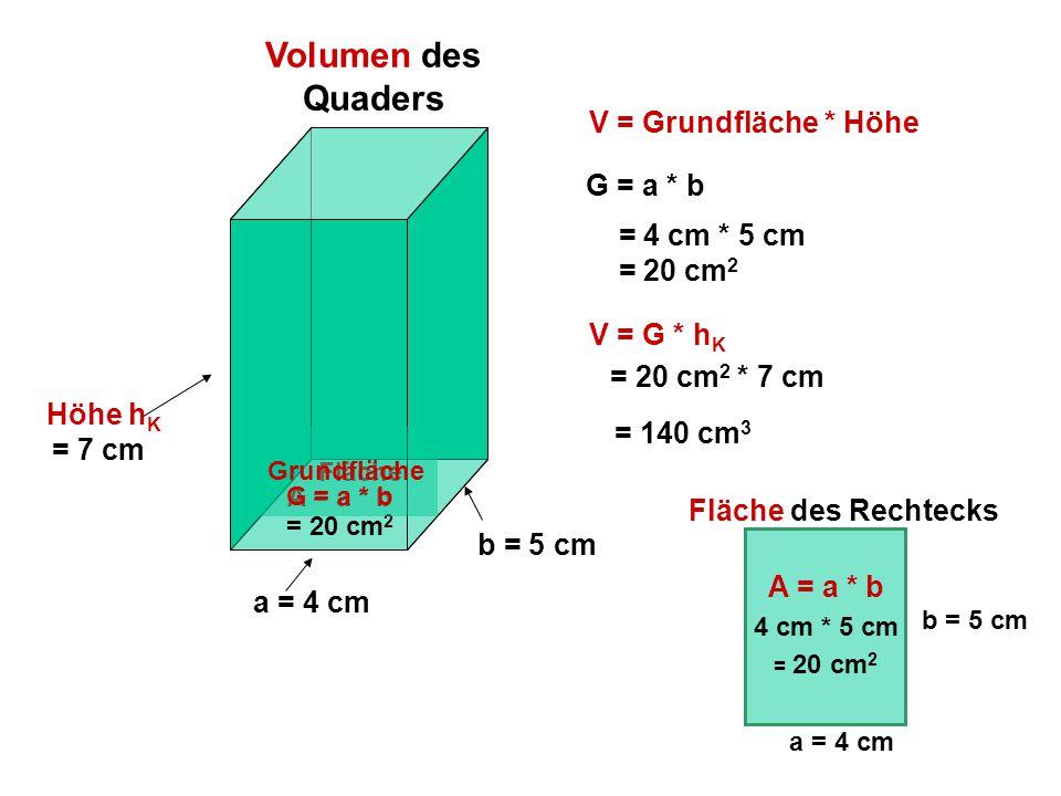 Höhe h K = 7 cm = 20 cm 2 a = 4 cm b = 5 cm Volumen des Quaders V = Grundfläche * Höhe = 20 cm 2 * 7 cm Grundfläche G = a * b = 4 cm * 5 cm = 20 cm 2 V = G * h K = 140 cm 3