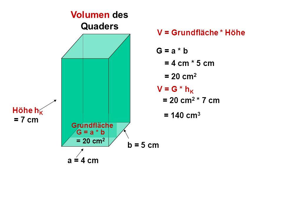 Höhe h K = 7 cm = 20 cm 2 a = 4 cm b = 5 cm Volumen des Quaders V = Grundfläche * Höhe = 20 cm 2 * 7 cm Grundfläche G = a * b = 4 cm * 5 cm = 20 cm 2