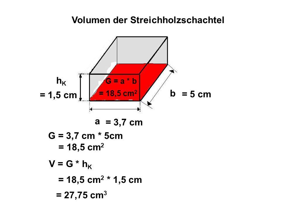 a b = 3,5 cm = 5 cm = 3,7 cm a = 5 cm b G = a * b = 18,5 cm 2 hKhK = 1,5 cm V = G * h K = 27,75 cm 3 Volumen der Streichholzschachtel G = 3,7 cm * 5cm