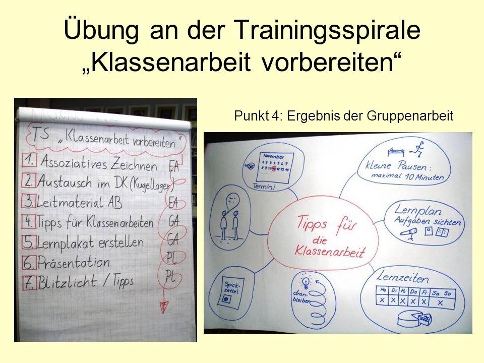 Übung an der Trainingsspirale Klassenarbeit vorbereiten Punkt 4: Ergebnis der Gruppenarbeit