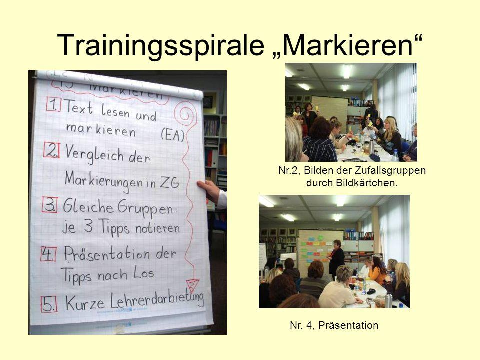Trainingsspirale Markieren Nr.2, Bilden der Zufallsgruppen durch Bildkärtchen. Nr. 4, Präsentation