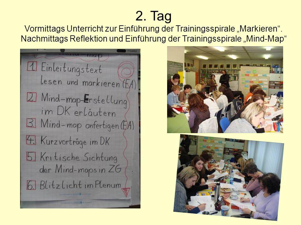 2. Tag Vormittags Unterricht zur Einführung der Trainingsspirale Markieren. Nachmittags Reflektion und Einführung der Trainingsspirale Mind-Map