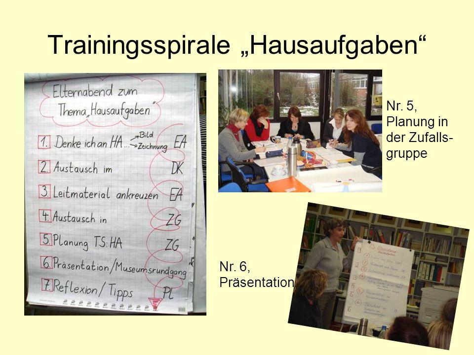 Trainingsspirale Hausaufgaben Nr. 5, Planung in der Zufalls- gruppe Nr. 6, Präsentation