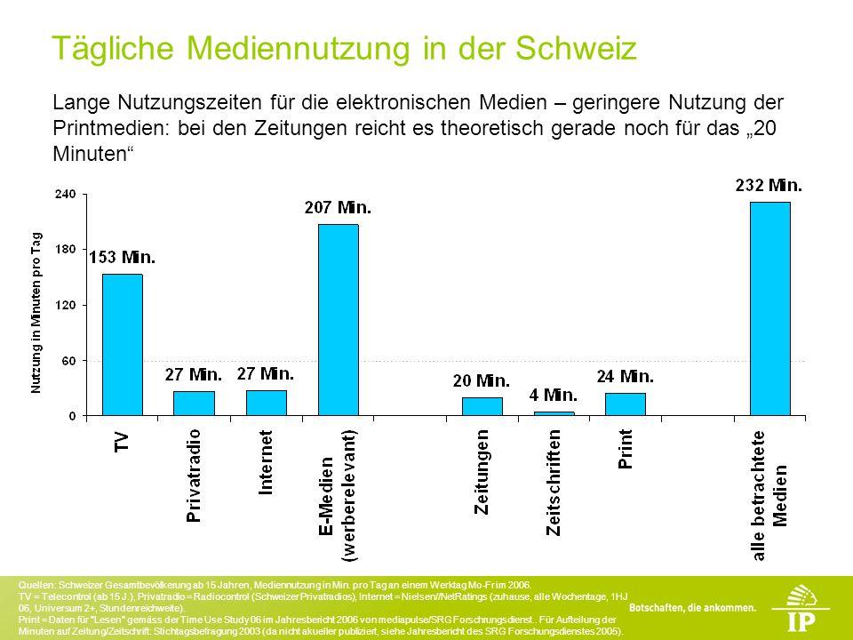 Quellen: Schweizer Gesamtbevölkerung ab 15 Jahren, Mediennutzung in Min.