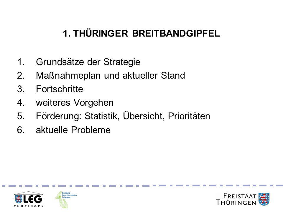 Breitbandgipfel 24. Juni 2011 1. THÜRINGER BREITBANDGIPFEL 1.Grundsätze der Strategie 2.Maßnahmeplan und aktueller Stand 3.Fortschritte 4.weiteres Vor