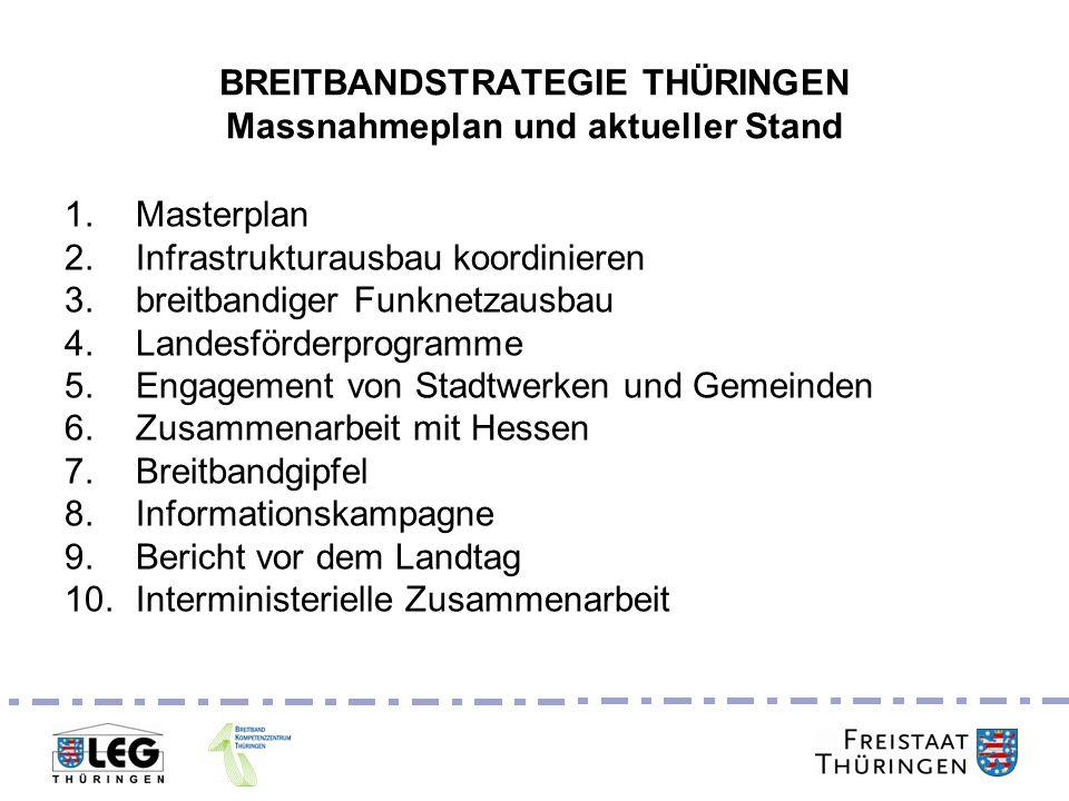 Breitbandgipfel 24. Juni 2011 BREITBANDSTRATEGIE THÜRINGEN Massnahmeplan und aktueller Stand 1.Masterplan 2.Infrastrukturausbau koordinieren 3.breitba