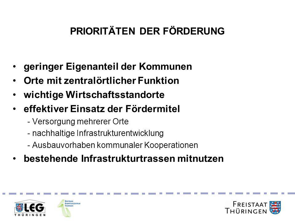 Breitbandgipfel 24. Juni 2011 PRIORITÄTEN DER FÖRDERUNG geringer Eigenanteil der Kommunen Orte mit zentralörtlicher Funktion wichtige Wirtschaftsstand