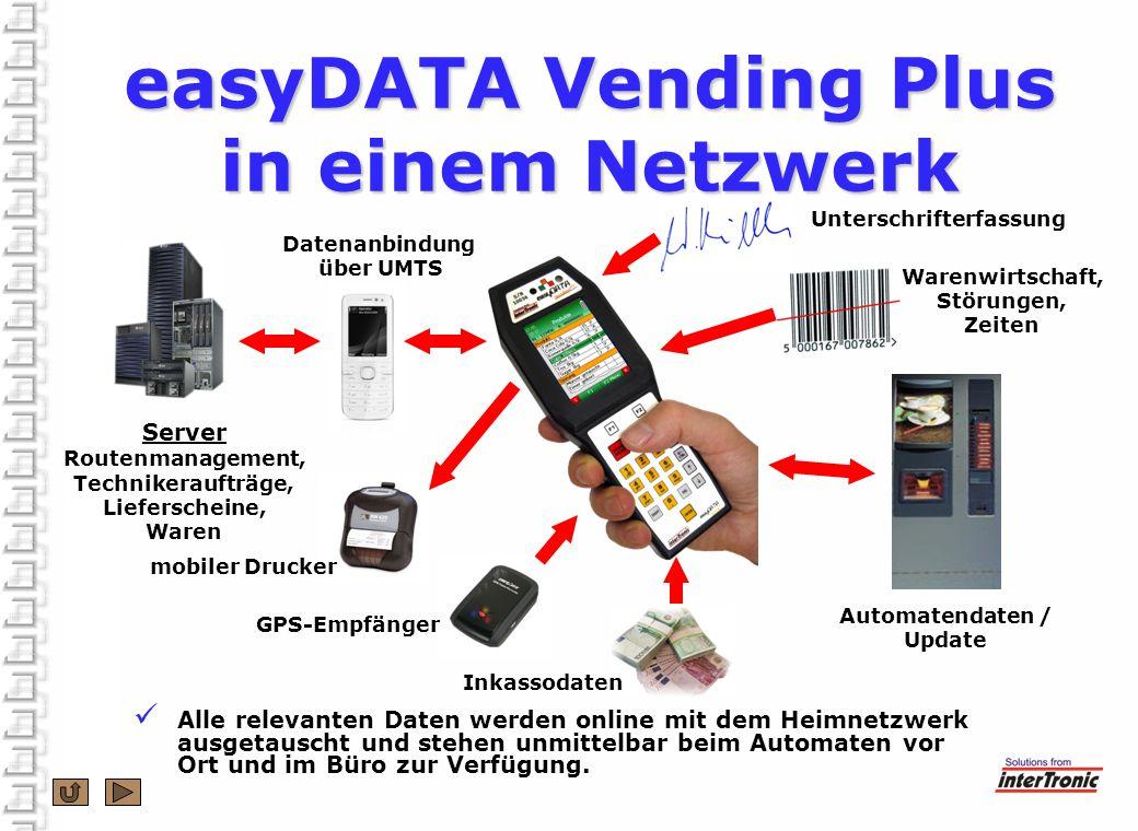 Alle relevanten Daten werden online mit dem Heimnetzwerk ausgetauscht und stehen unmittelbar beim Automaten vor Ort und im Büro zur Verfügung.