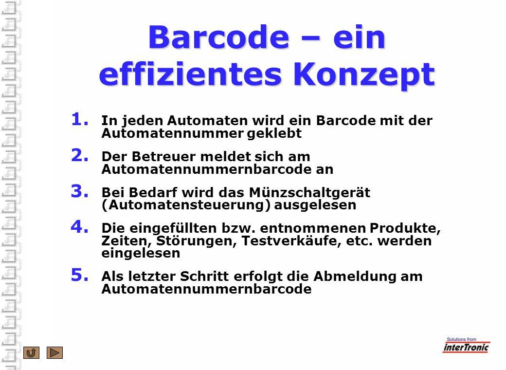 Barcode – ein effizientes Konzept Die Vorteile Exakte Erfassung der eingefüllten bzw.