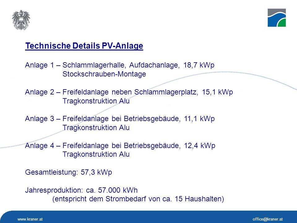 www.kraner.atoffice@kraner.at Technische Details PV-Anlage Anlage 1 – Schlammlagerhalle, Aufdachanlage, 18,7 kWp Stockschrauben-Montage Anlage 2 – Fre