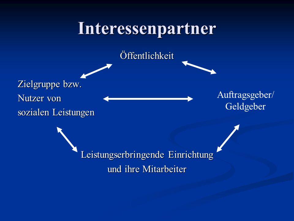 Interessenpartner Öffentlichkeit Zielgruppe bzw. Nutzer von sozialen Leistungen Leistungserbringende Einrichtung und ihre Mitarbeiter Auftragsgeber/ G