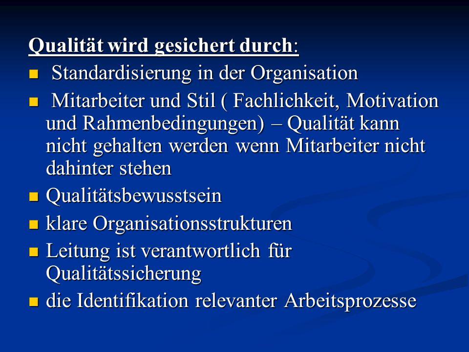 Qualität wird gesichert durch: Standardisierung in der Organisation Standardisierung in der Organisation Mitarbeiter und Stil ( Fachlichkeit, Motivati