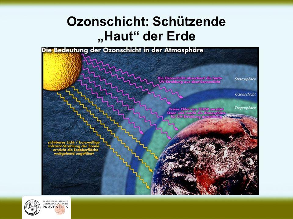Ozonschicht: Schützende Haut der Erde