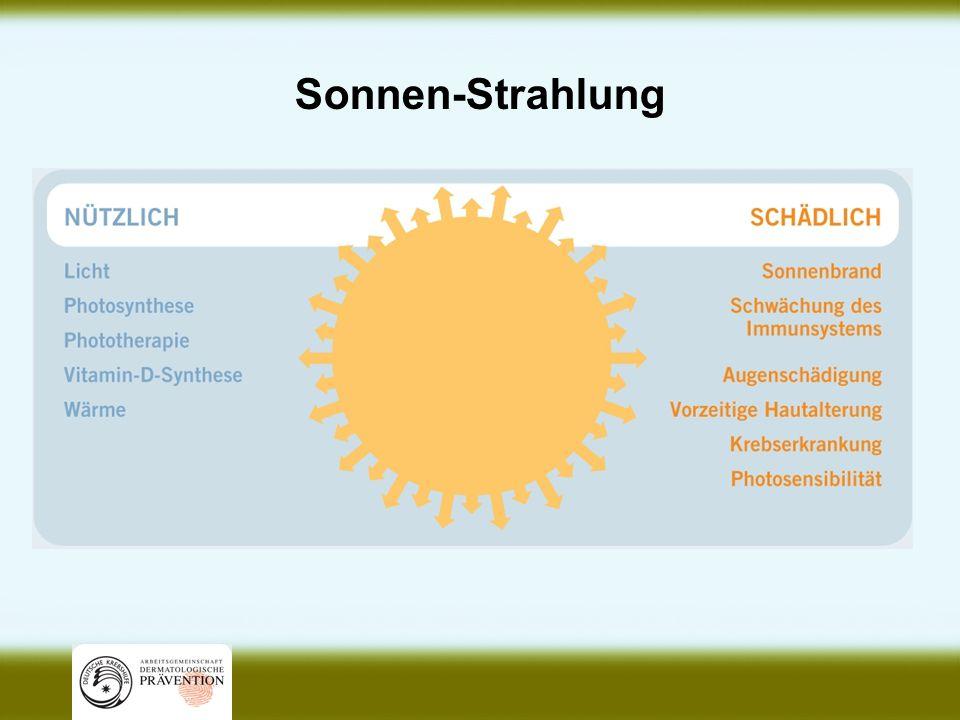 Wirkung der Sonnen-Strahlung Licht und Wärme machen gute Laune und geben Power.