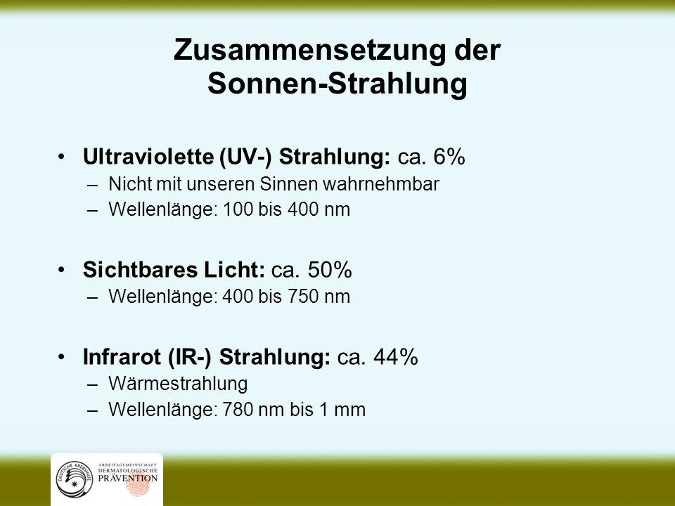 Zusammensetzung der Sonnen-Strahlung Ultraviolette (UV-) Strahlung: ca. 6% –Nicht mit unseren Sinnen wahrnehmbar –Wellenlänge: 100 bis 400 nm Sichtbar
