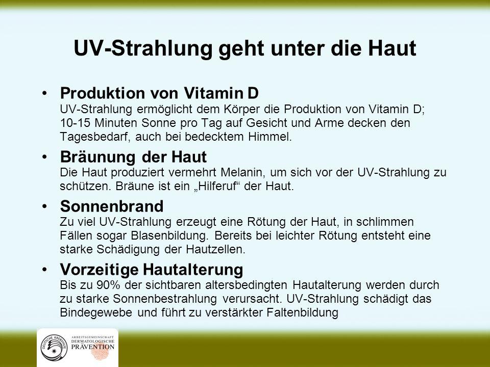 UV-Strahlung geht unter die Haut Produktion von Vitamin D UV-Strahlung ermöglicht dem Körper die Produktion von Vitamin D; 10-15 Minuten Sonne pro Tag