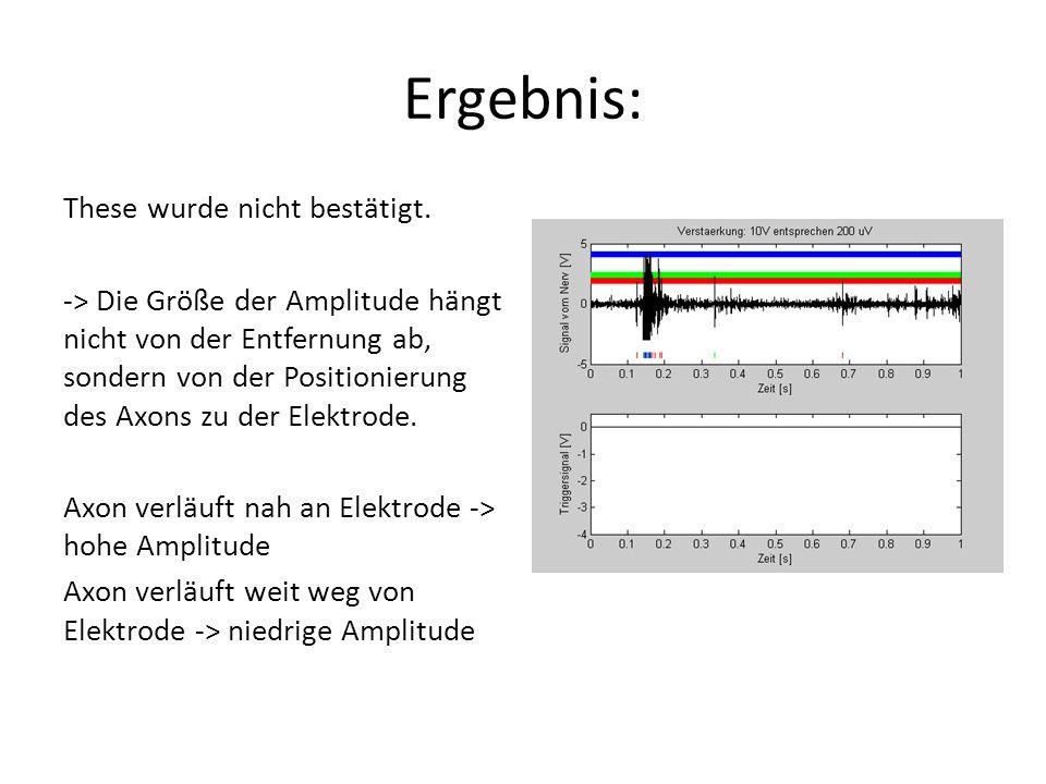 Ergebnis: These wurde nicht bestätigt. -> Die Größe der Amplitude hängt nicht von der Entfernung ab, sondern von der Positionierung des Axons zu der E