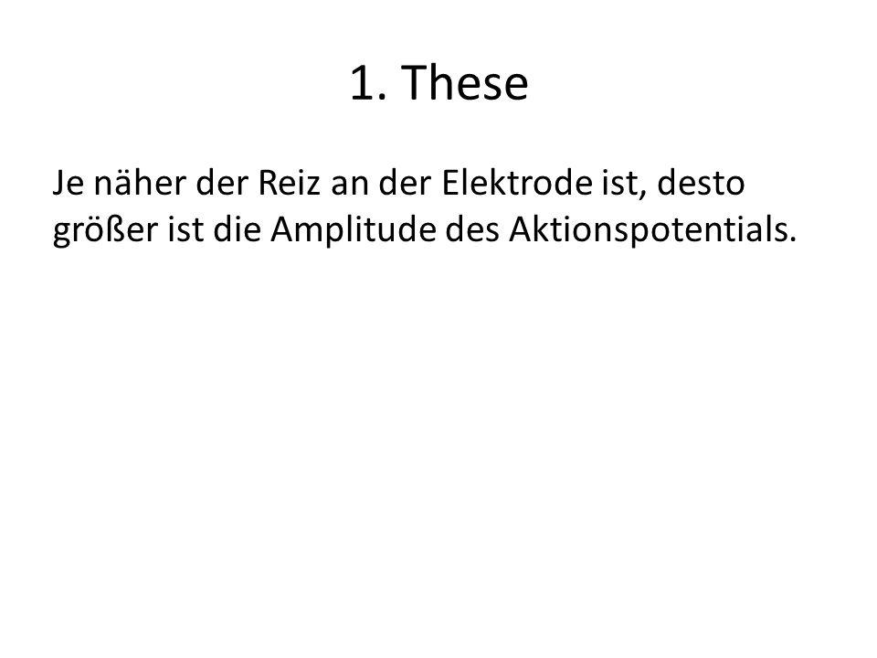 1. These Je näher der Reiz an der Elektrode ist, desto größer ist die Amplitude des Aktionspotentials.