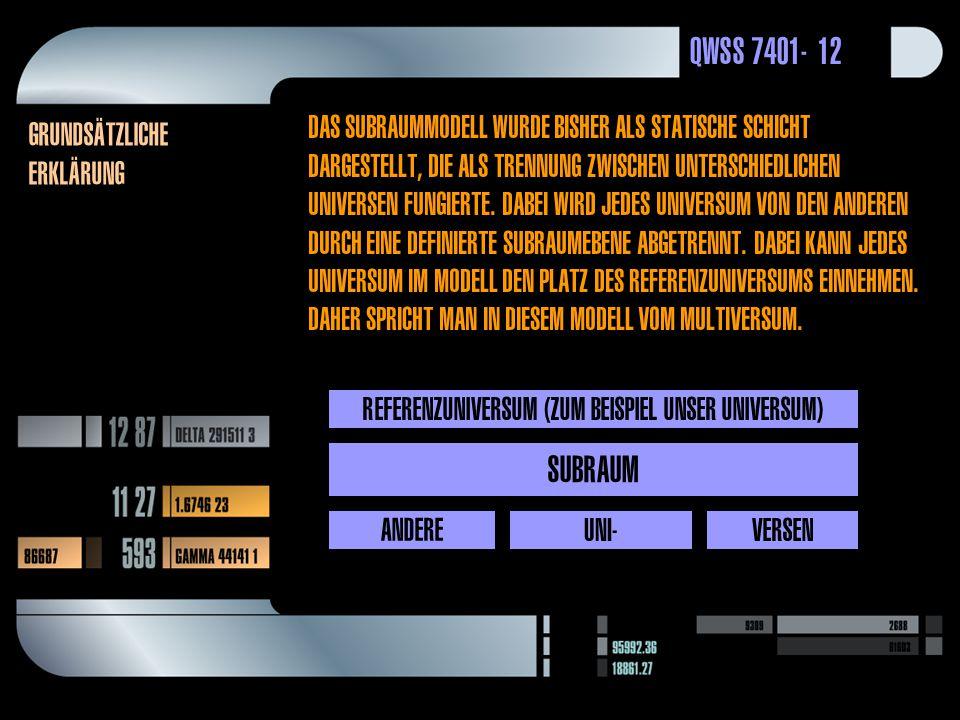 QWSS 7401-12 Grundsätzliche erklärung Das Subraummodell wurde bisher als statische schicht dargestellt, die als trennung zwischen unterschiedlichen Universen fungierte.