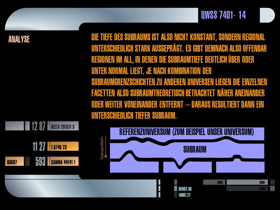 QWSS 7401-14 analyse Die tiefe des Subraums ist also nicht konstant, sondern regional unterschiedlich stark ausgeprägt.