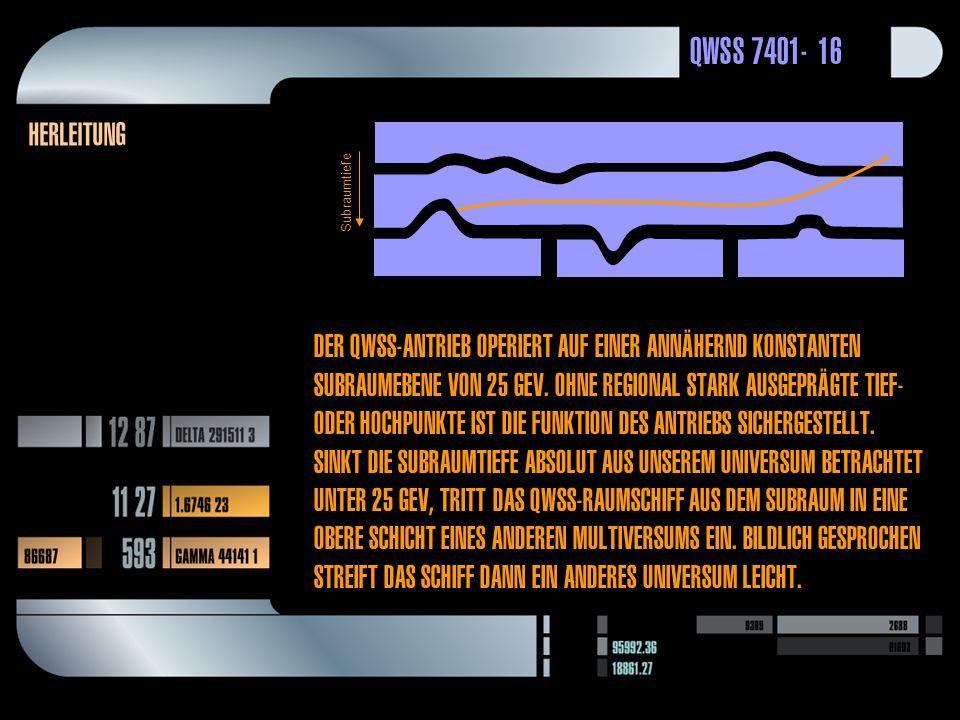 QWSS 7401-16 herleitung Der QWSS-Antrieb operiert auf einer annähernd konstanten subraumebene von 25 gev.